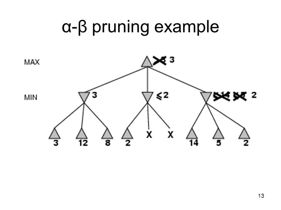 13 α-β pruning example