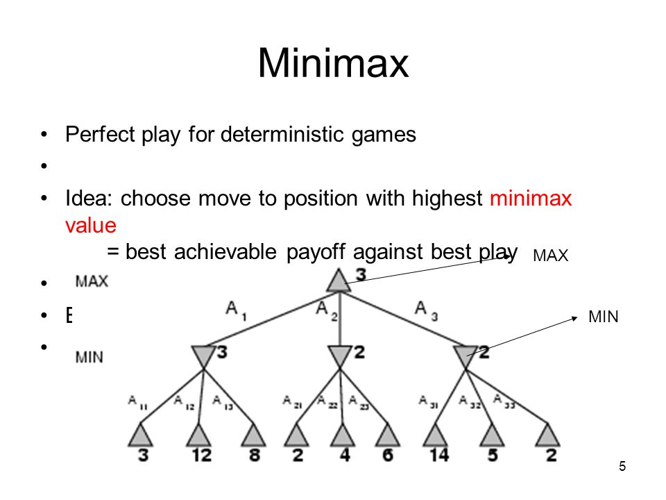 5 Minimax Perfect play for deterministic games Idea: choose move to position with highest minimax value = best achievable payoff against best play E.g., 2-ply game: MAX MIN