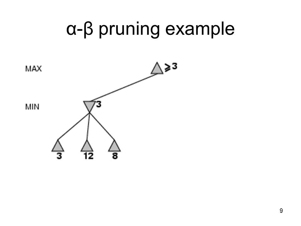 9 α-β pruning example