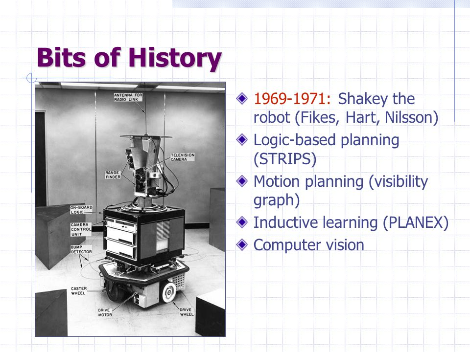 Bits of History 1969-1971: Shakey the robot (Fikes, Hart, Nilsson) Logic-based planning (STRIPS) Motion planning (visibility graph) Inductive learning (PLANEX) Computer vision