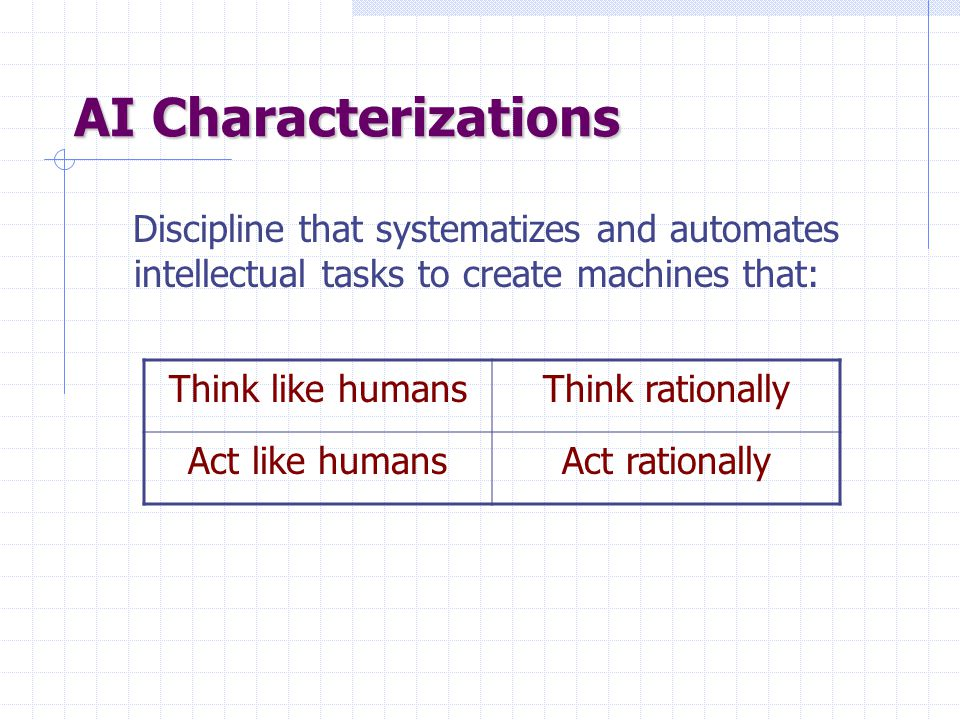 AI Characterizations Discipline that systematizes and automates intellectual tasks to create machines that: Think like humansThink rationally Act like humansAct rationally