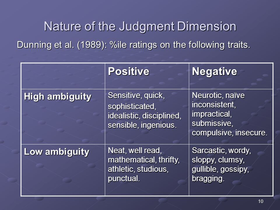 10 Nature of the Judgment Dimension Dunning et al.