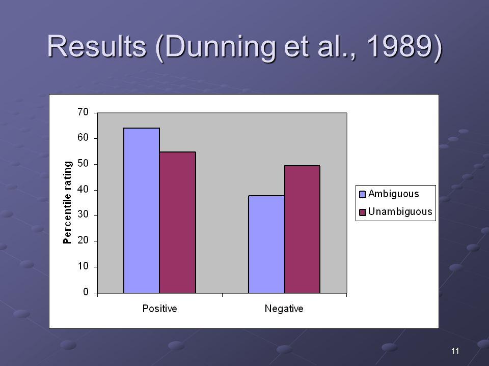 11 Results (Dunning et al., 1989)
