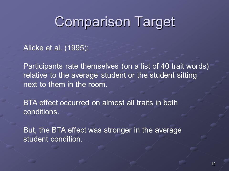 12 Comparison Target Alicke et al.