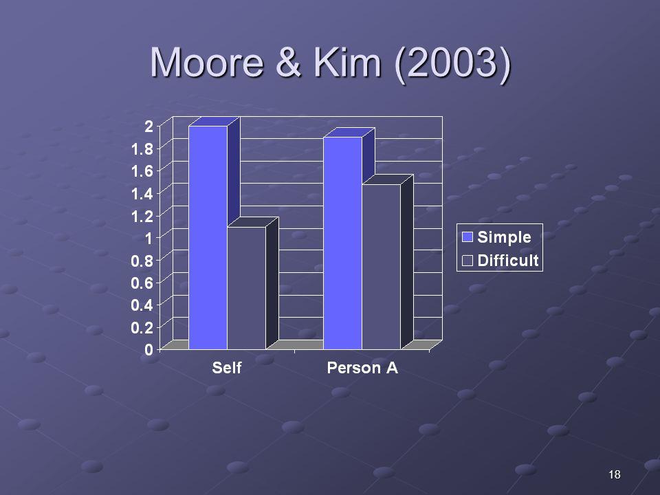 18 Moore & Kim (2003)