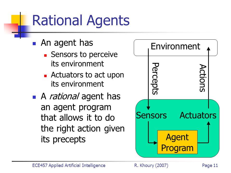 ECE457 Applied Artificial Intelligence R.