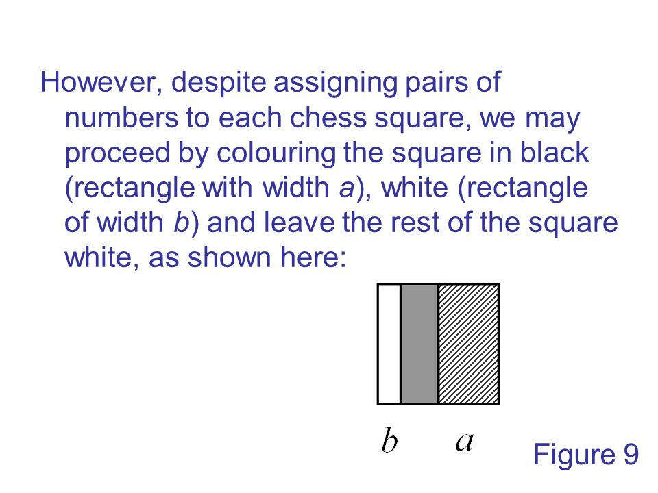 However, despite assigning pairs of numbers to each chess square, we may proceed by colouring the square in black (rectangle with width a), white (rectangle of width b) and leave the rest of the square white, as shown here: Figure 9