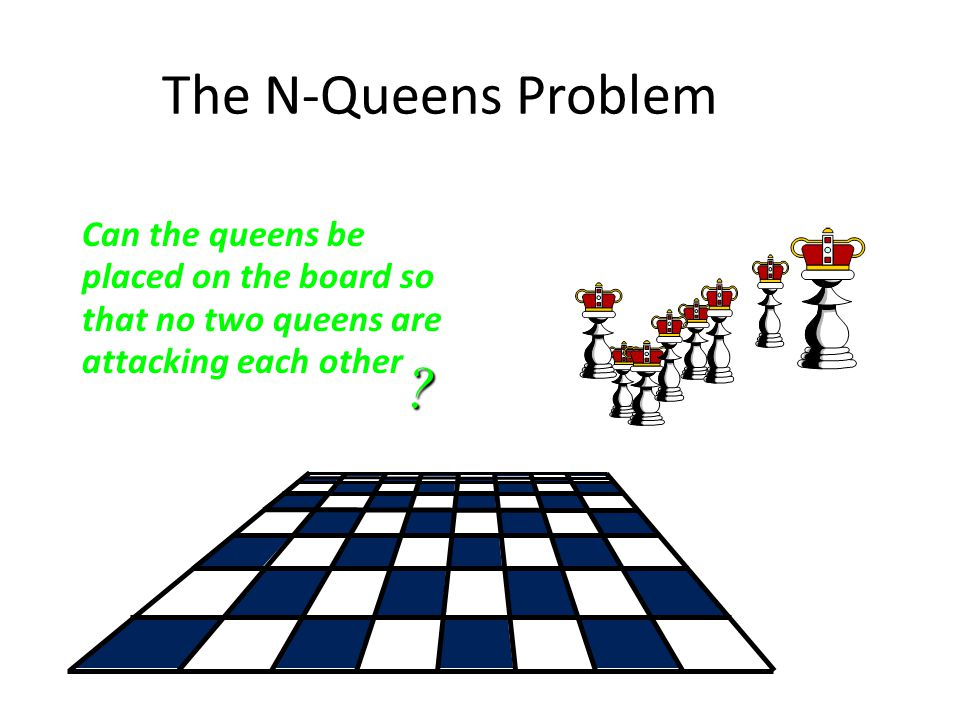 The N-Queens Problem Can the queens be placed on the board so that no two queens are attacking each other ?