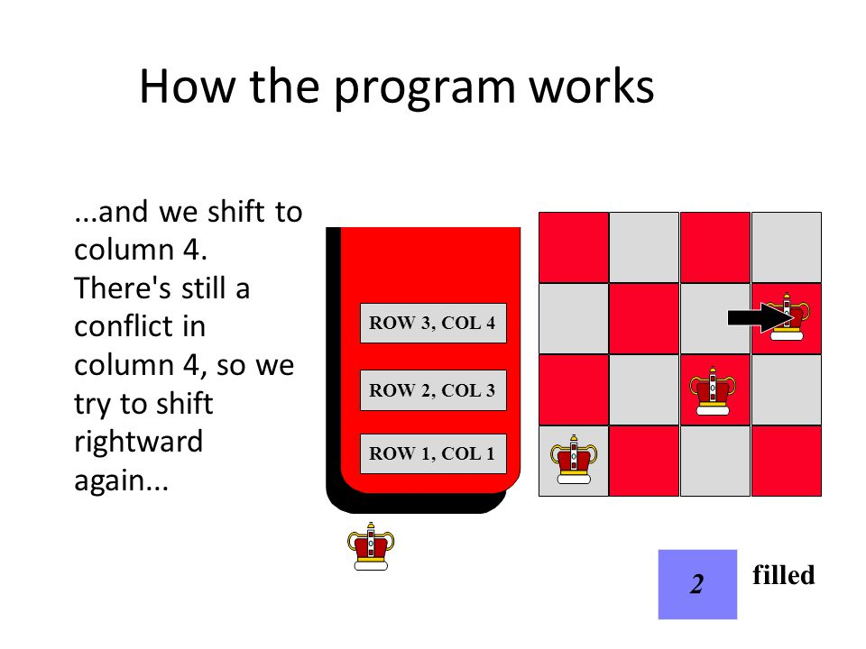How the program works...and we shift to column 4. There's still a conflict in column 4, so we try to shift rightward again... ROW 1, COL 1 2 filled RO