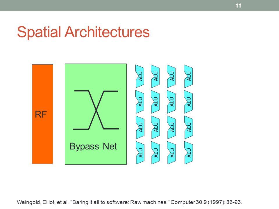 ALU RF Bypass Net Spatial Architectures Waingold, Elliot, et al.