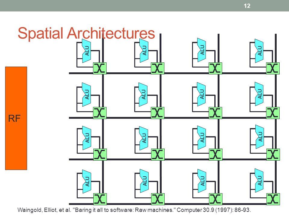 ALU RF Spatial Architectures Waingold, Elliot, et al.