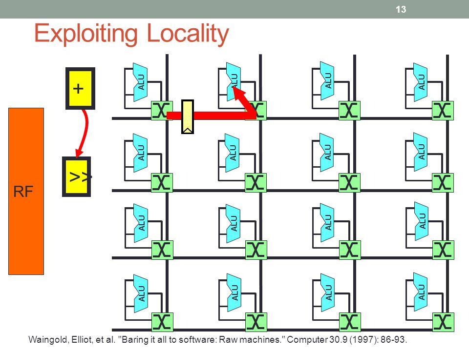 ALU RF >> + Exploiting Locality Waingold, Elliot, et al.