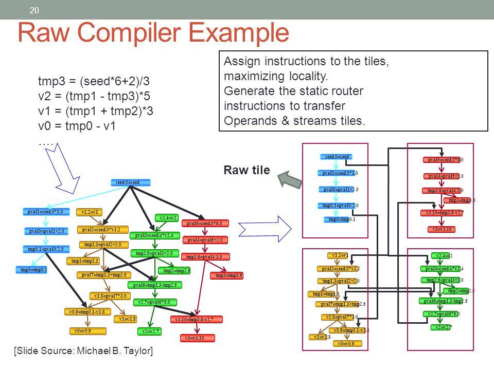 20 Raw Compiler Example tmp3 = (seed*6+2)/3 v2 = (tmp1 - tmp3)*5 v1 = (tmp1 + tmp2)*3 v0 = tmp0 - v1 …. pval5=seed.0*6.0 pval4=pval5+2.0 tmp3.6=pval4/