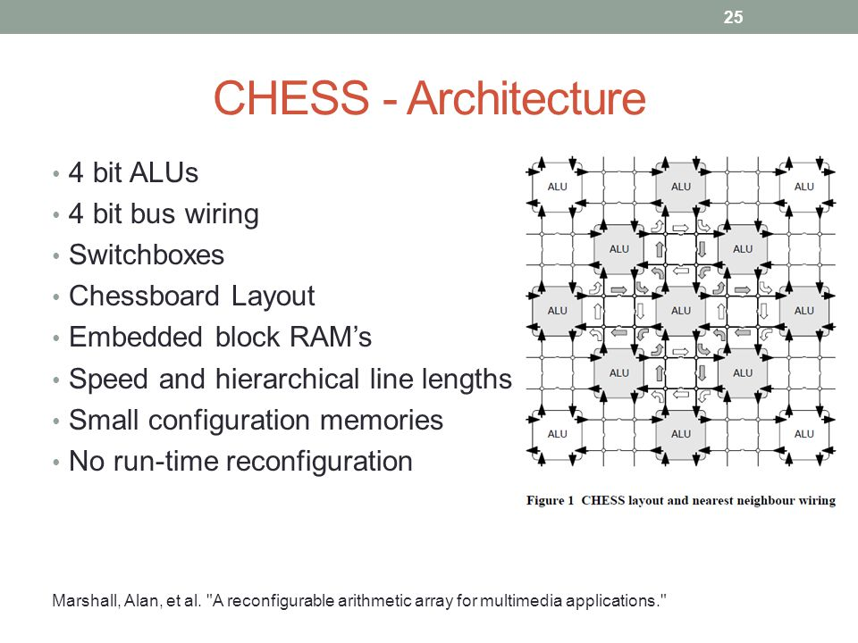 CHESS - Architecture 4 bit ALUs 4 bit bus wiring Switchboxes Chessboard Layout Embedded block RAM's Speed and hierarchical line lengths Small configur