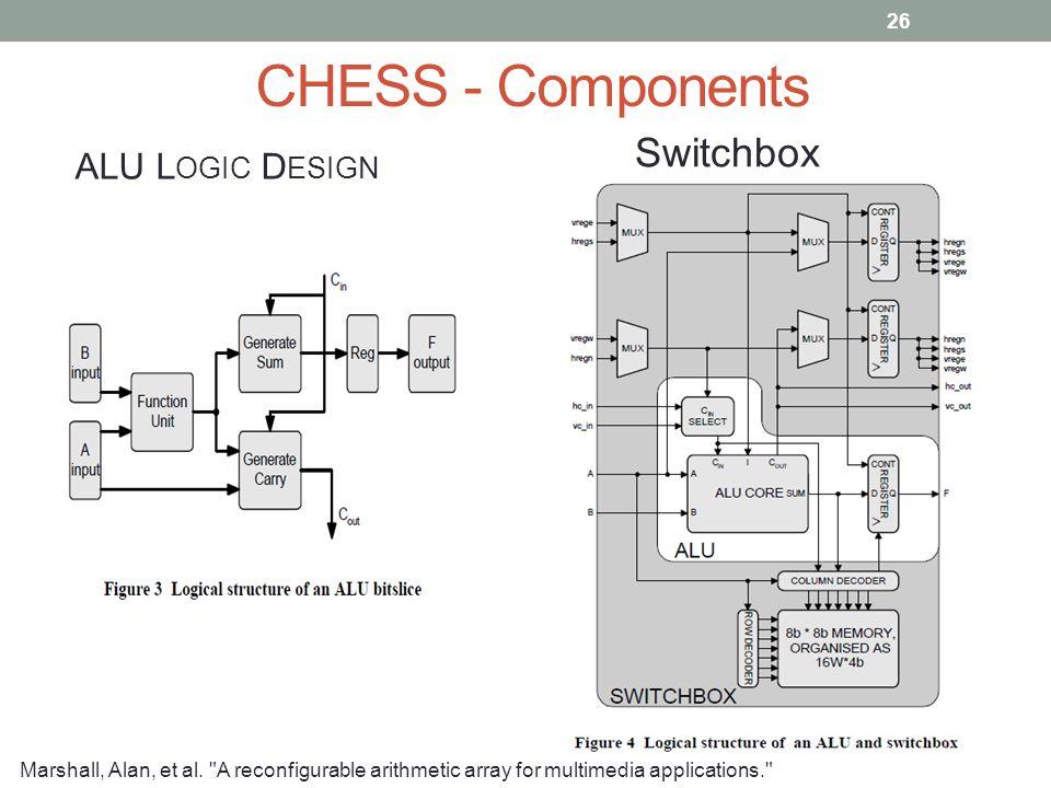CHESS - Components ALU L OGIC D ESIGN 26 Switchbox Marshall, Alan, et al.