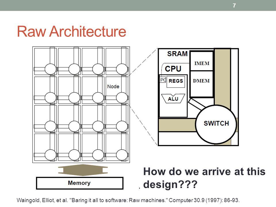 Raw Architecture How do we arrive at this design??? Waingold, Elliot, et al.
