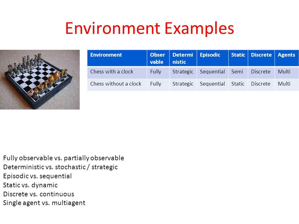 Environment Examples EnvironmentObser vable Determi nistic EpisodicStaticDiscreteAgents Chess with a clockFullyStrategicSequentialSemiDiscreteMulti Chess without a clockFullyStrategicSequentialStaticDiscreteMulti Fully observable vs.