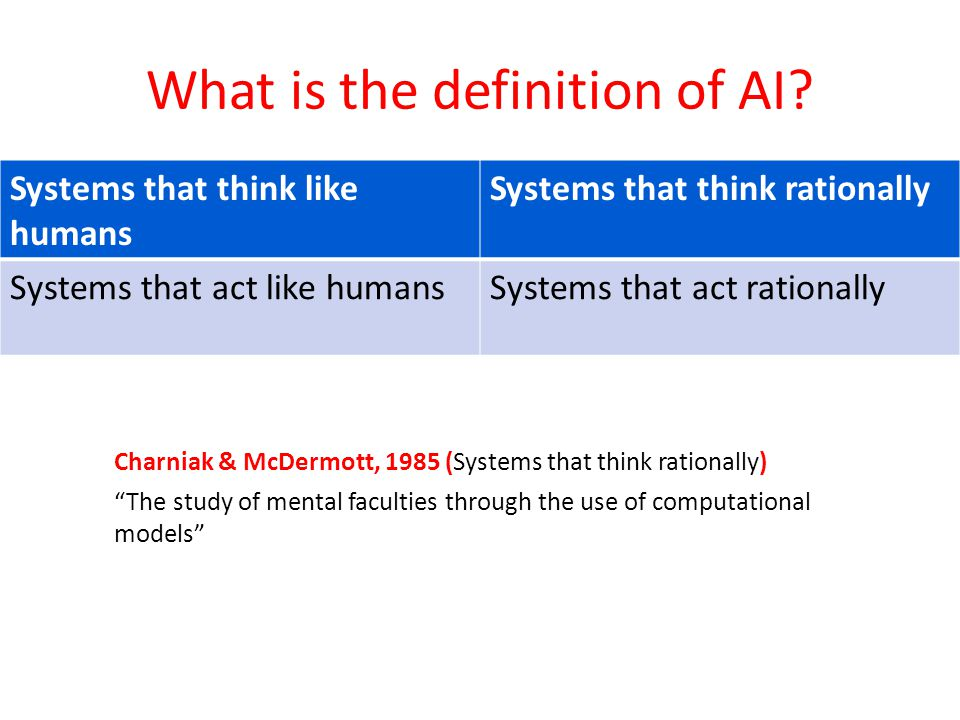 What is the definition of AI.