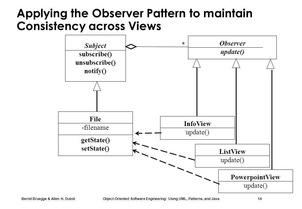 Bernd Bruegge & Allen H. Dutoit Object-Oriented Software Engineering: Using UML, Patterns, and Java 14 InfoView update() Observer update() * Subject s