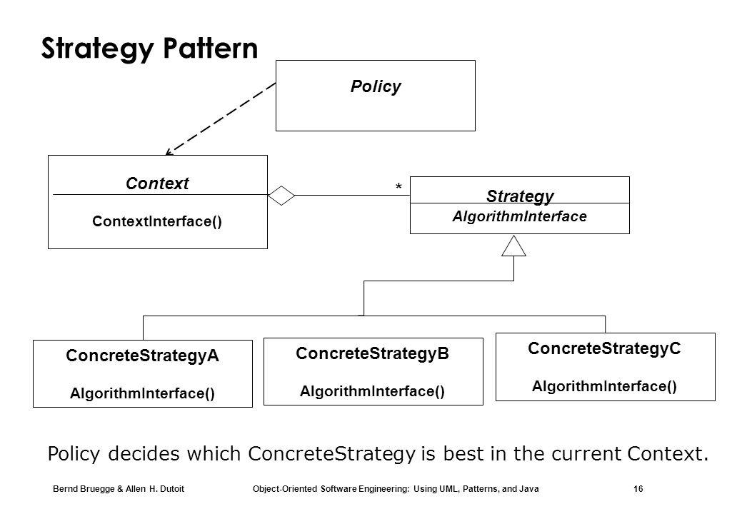 Bernd Bruegge & Allen H. Dutoit Object-Oriented Software Engineering: Using UML, Patterns, and Java 16 Strategy Pattern Context ContextInterface() Str