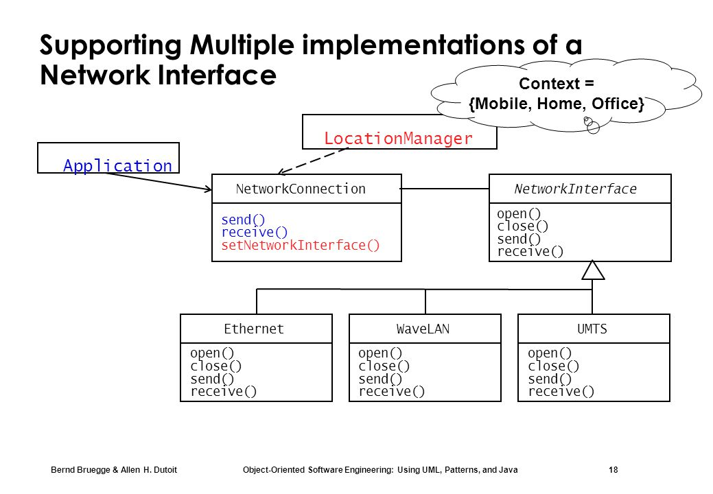 Bernd Bruegge & Allen H. Dutoit Object-Oriented Software Engineering: Using UML, Patterns, and Java 18 Supporting Multiple implementations of a Networ