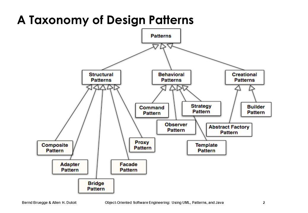 Bernd Bruegge & Allen H. Dutoit Object-Oriented Software Engineering: Using UML, Patterns, and Java 2 A Taxonomy of Design Patterns