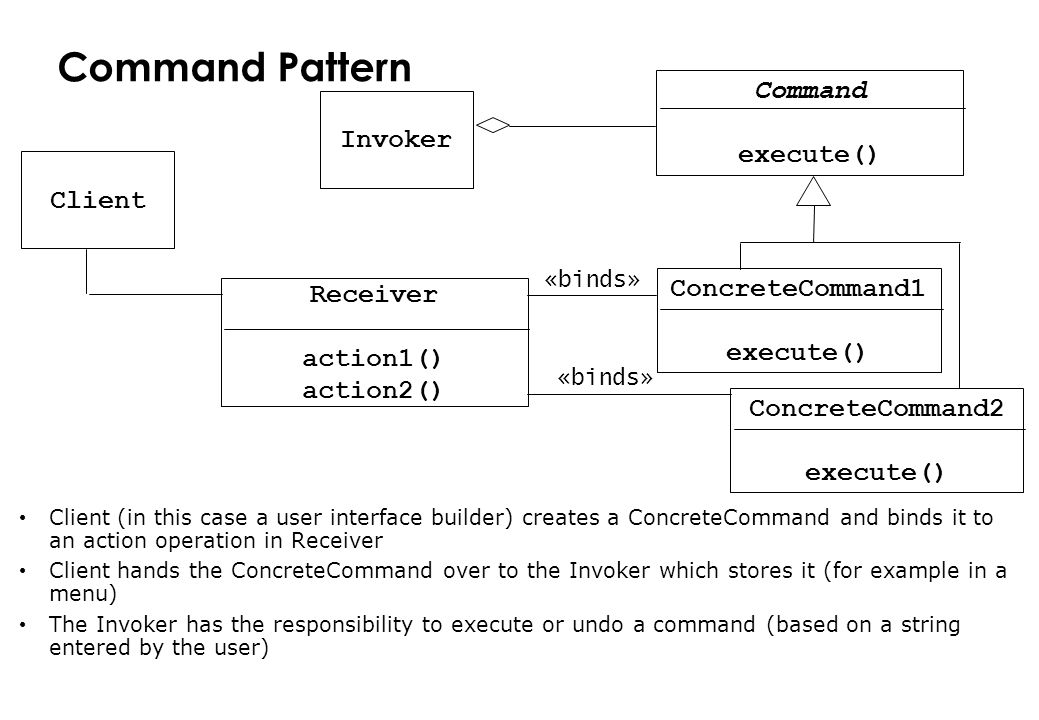 Command Pattern Client (in this case a user interface builder) creates a ConcreteCommand and binds it to an action operation in Receiver Client hands the ConcreteCommand over to the Invoker which stores it (for example in a menu) The Invoker has the responsibility to execute or undo a command (based on a string entered by the user) Command execute() Receiver action1() action2() Client Invoker ConcreteCommand1 execute() «binds» ConcreteCommand2 execute() «binds»