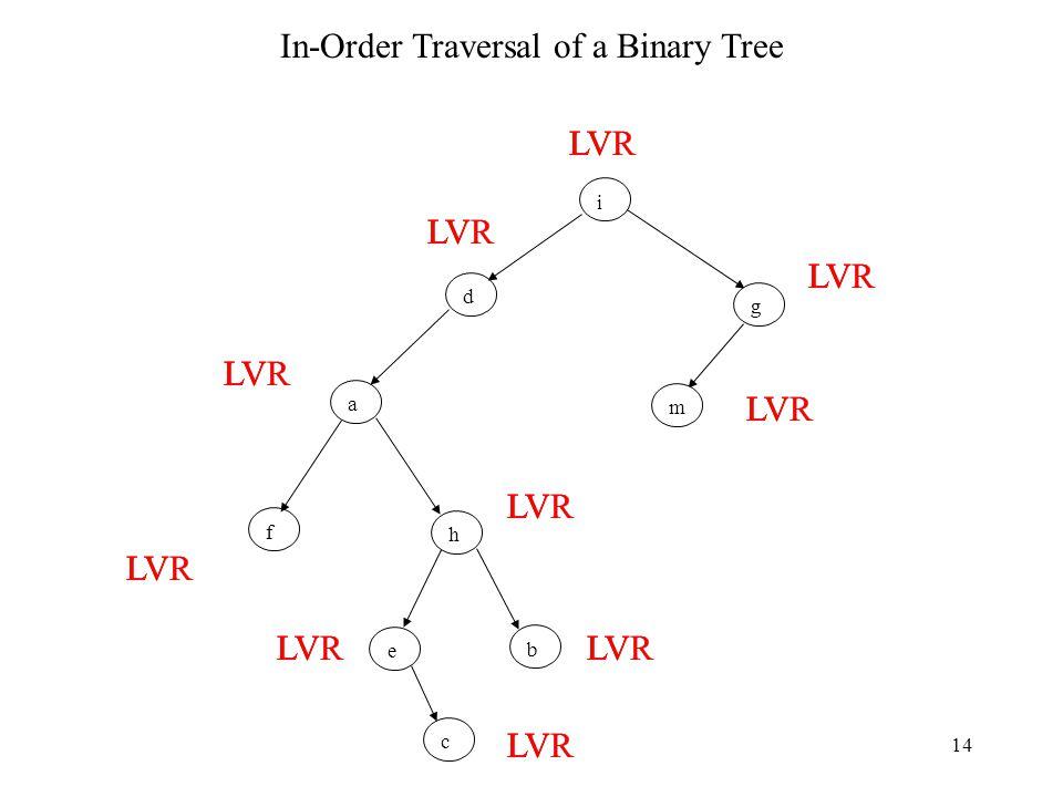 14 LVR d i c a e h f b g m In-Order Traversal of a Binary Tree