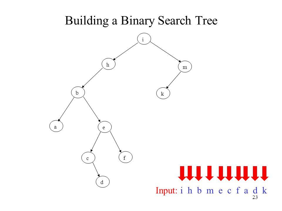 23 Building a Binary Search Tree h i b c e d f m k a Input: i h b m e c f a d k