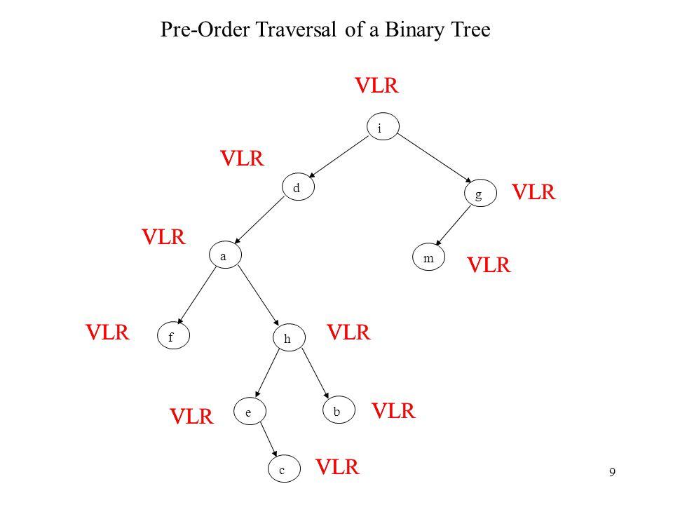 9 d i c a e h f b g m Pre-Order Traversal of a Binary Tree
