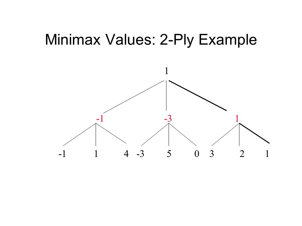 Minimax Algorithm Depth-first search to bottom of tree As search unwinds , compute backed up values Backed-up value of root determines which step to take.
