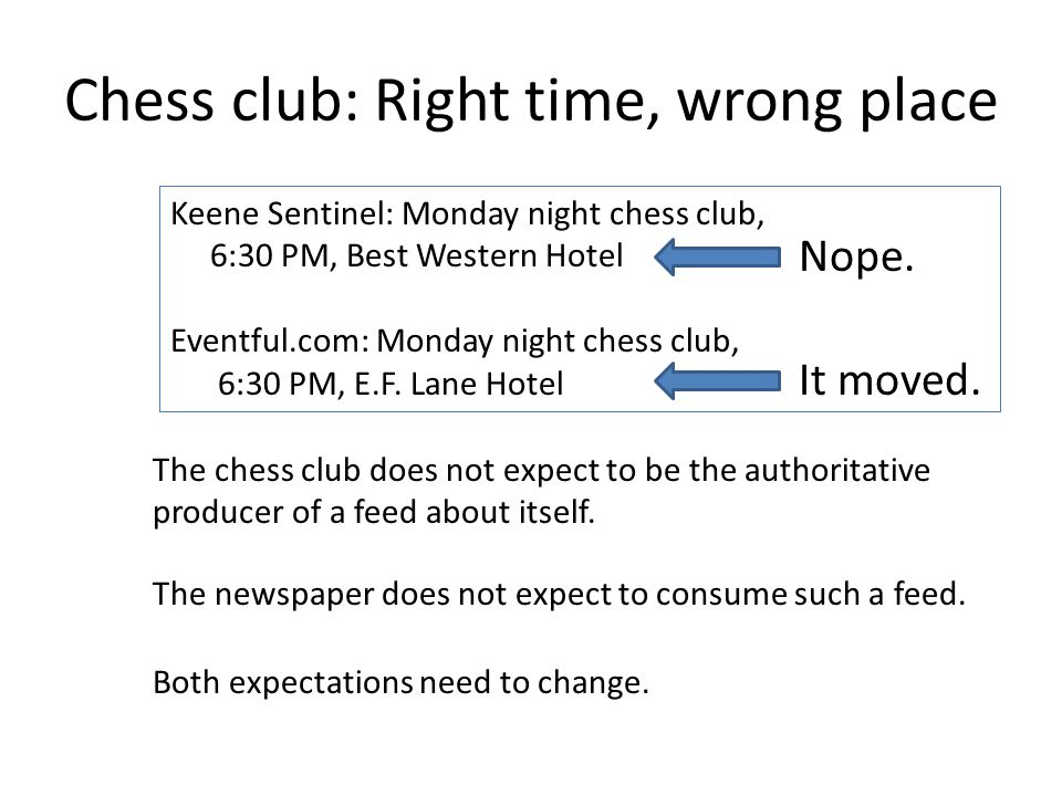 Chess club: Right time, wrong place Keene Sentinel: Monday night chess club, 6:30 PM, Best Western Hotel Eventful.com: Monday night chess club, 6:30 PM, E.F.