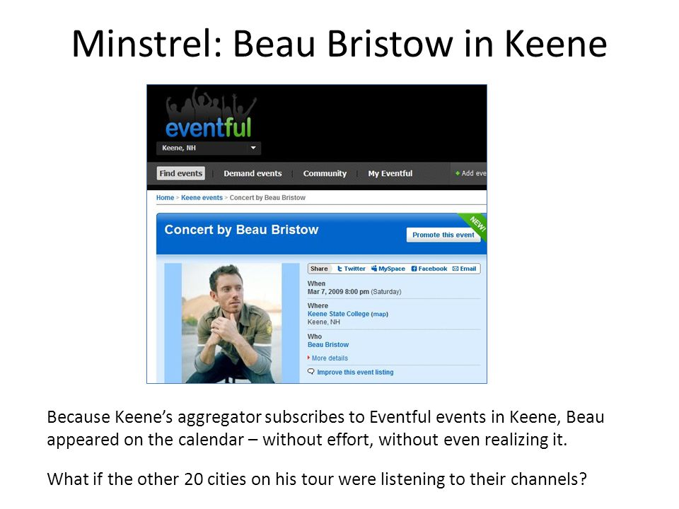 Because Keene's aggregator subscribes to Eventful events in Keene, Beau appeared on the calendar – without effort, without even realizing it. What if