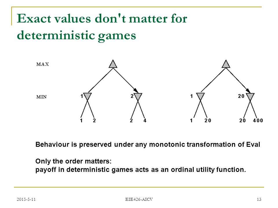 2015-5-11 EIE426-AICV 13 Exact values don t matter for deterministic games Behaviour is preserved under any monotonic transformation of Eval Only the order matters: payoff in deterministic games acts as an ordinal utility function.