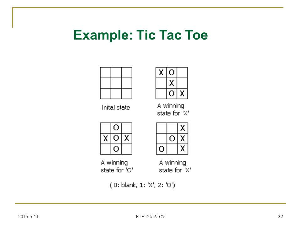 2015-5-11 EIE426-AICV 32 Example: Tic Tac Toe