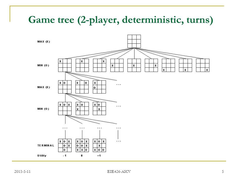 2015-5-11 EIE426-AICV 26 Nondeterministic games in general In nondeterministic games, chance introduced by dice, card- shuffling.