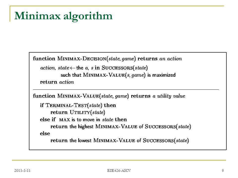 2015-5-11 EIE426-AICV 20 An Optimally Arranged Game Tree Minimizing Maximizing 2 6 7 9 -1 2 8 -5 72 6 6 -9 1 2 -8 5 72 4 5 9 1 -2 8 5 -7 With d = 3 and b = 3, S = 3 2 + 3 – 1 =11