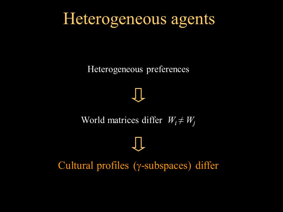 Heterogeneous agents Heterogeneous preferences World matrices differ W i ≠ W j Cultural profiles (  -subspaces) differ