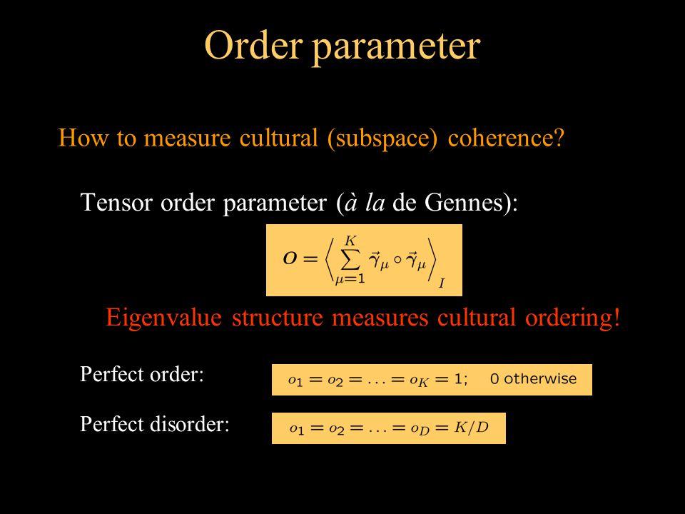 Tensor order parameter (à la de Gennes): Eigenvalue structure measures cultural ordering! Perfect order: Perfect disorder: Order parameter How to meas