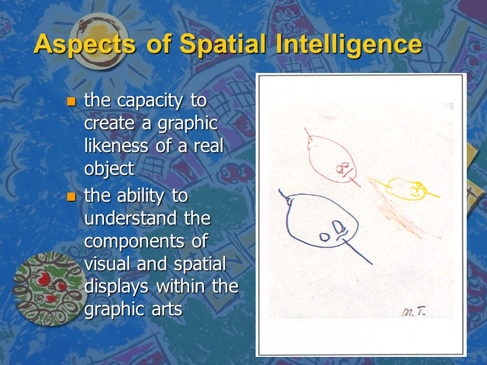 Aspects of Spatial Intelligence n the capacity to create a graphic likeness of a real object n the ability to understand the components of visual and