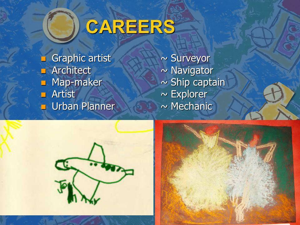 CAREERS n Graphic artist~ Surveyor n Architect~ Navigator n Map-maker~ Ship captain n Artist~ Explorer n Urban Planner~ Mechanic