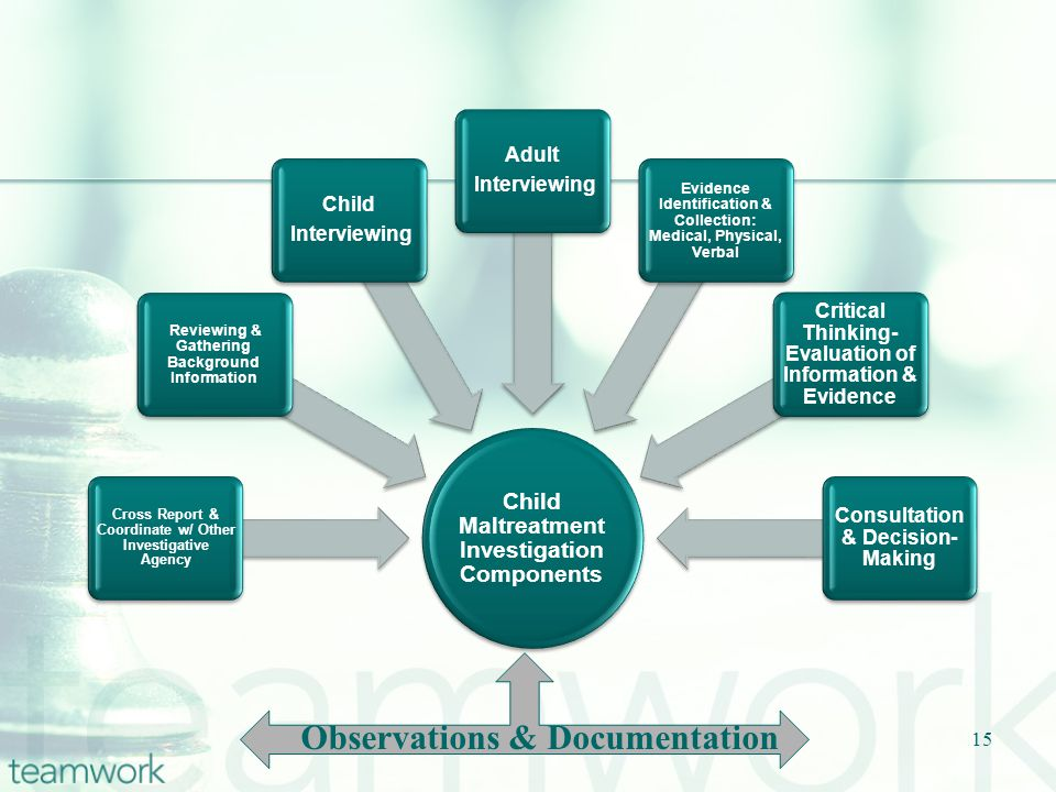 15 Child Maltreatment Investigation Components Cross Report & Coordinate w/ Other Investigative Agency Reviewing & Gathering Background Information Child Interviewing Adult Interviewing Evidence Identification & Collection: Medical, Physical, Verbal Critical Thinking- Evaluation of Information & Evidence Consultation & Decision- Making Observations & Documentation