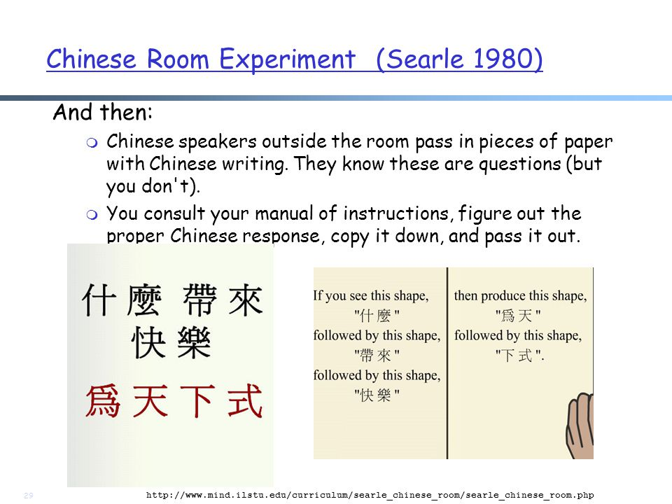 Chinese Room Experiment (Searle 1980) And then: m Chinese speakers outside the room pass in pieces of paper with Chinese writing. They know these are