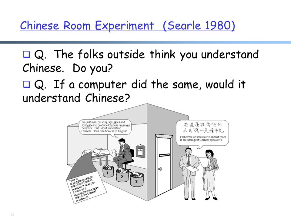 Chinese Room Experiment (Searle 1980)  Q. The folks outside think you understand Chinese.