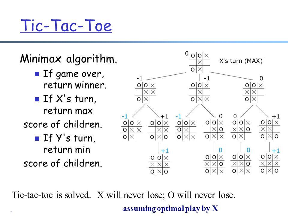 Tic-Tac-Toe Minimax algorithm. n If game over, return winner.