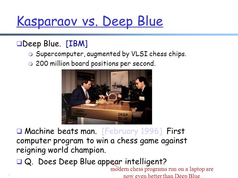 Kasparaov vs. Deep Blue  Deep Blue. [IBM] m Supercomputer, augmented by VLSI chess chips.