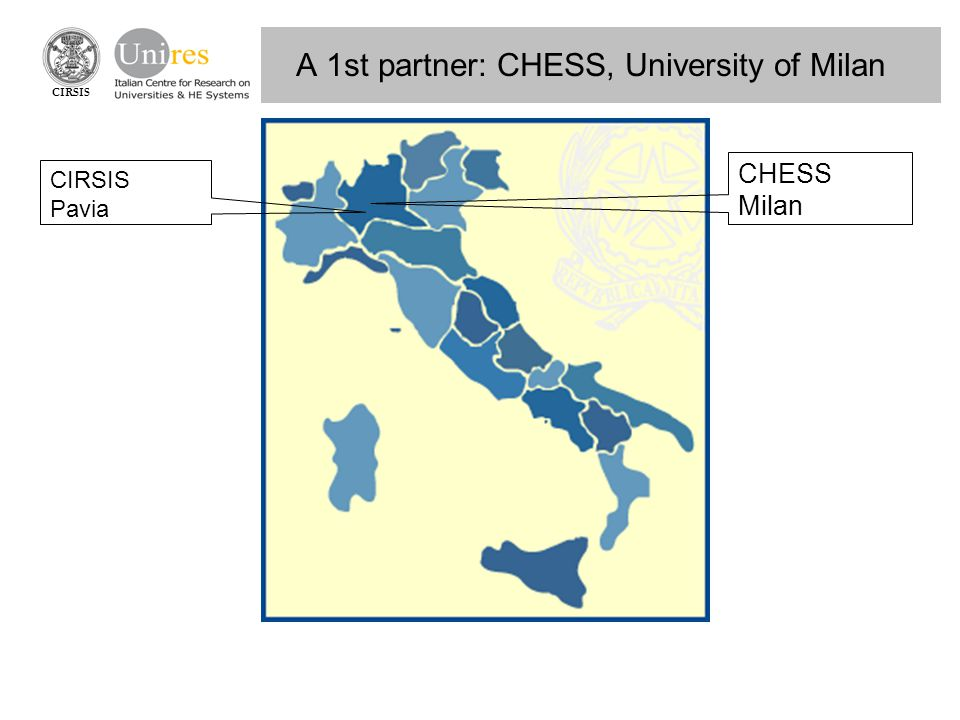 CIRSIS A 2nd partner: CAPP, University of Bologna CIRSIS Pavia CHESS Milan CAPP Bologna