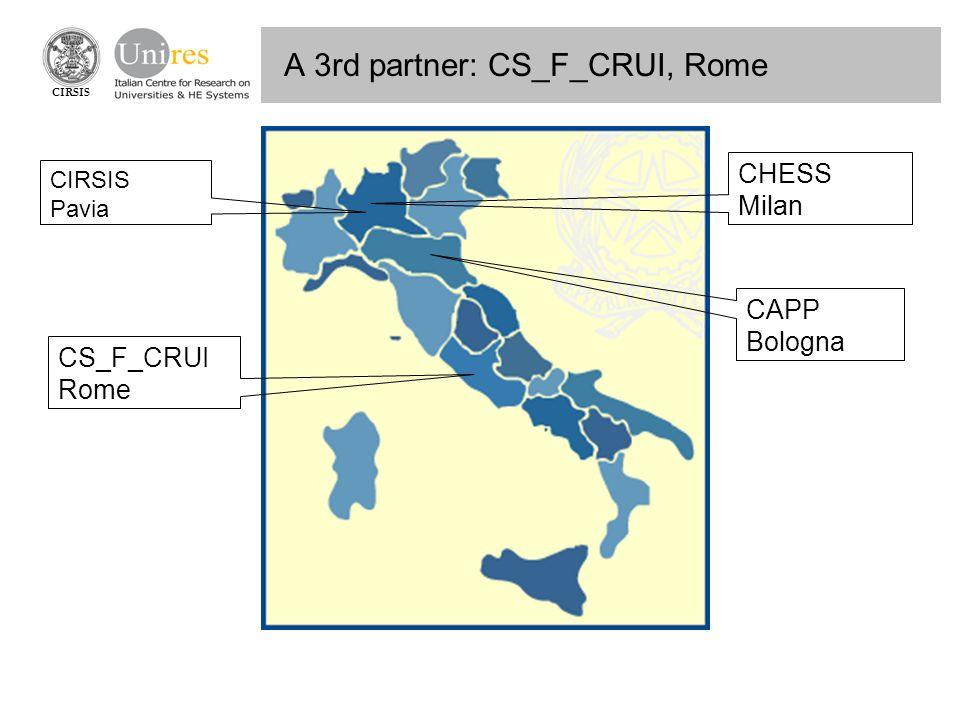CIRSIS A 3rd partner: CS_F_CRUI, Rome CIRSIS Pavia CHESS Milan CAPP Bologna CS_F_CRUI Rome