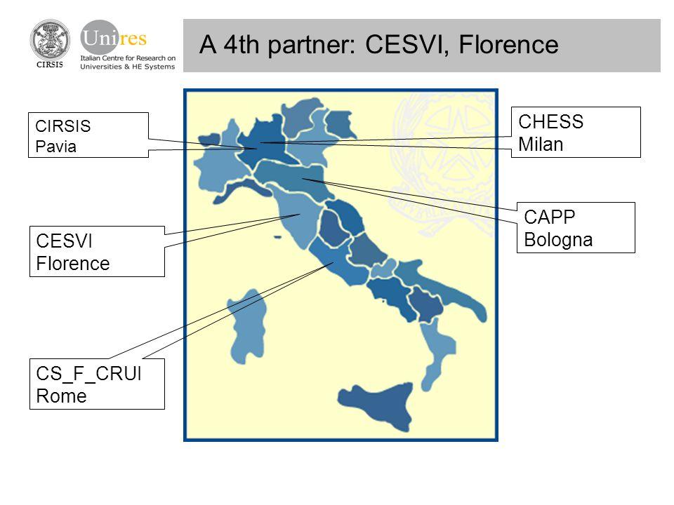 CIRSIS A 4th partner: CESVI, Florence CIRSIS Pavia CHESS Milan CAPP Bologna CS_F_CRUI Rome CESVI Florence