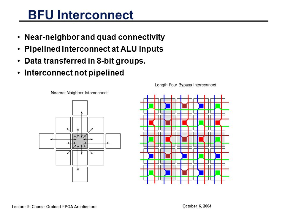 Lecture 9: Coarse Grained FPGA Architecture October 6, 2004 BFU Interconnect Near-neighbor and quad connectivity Pipelined interconnect at ALU inputs Data transferred in 8-bit groups.